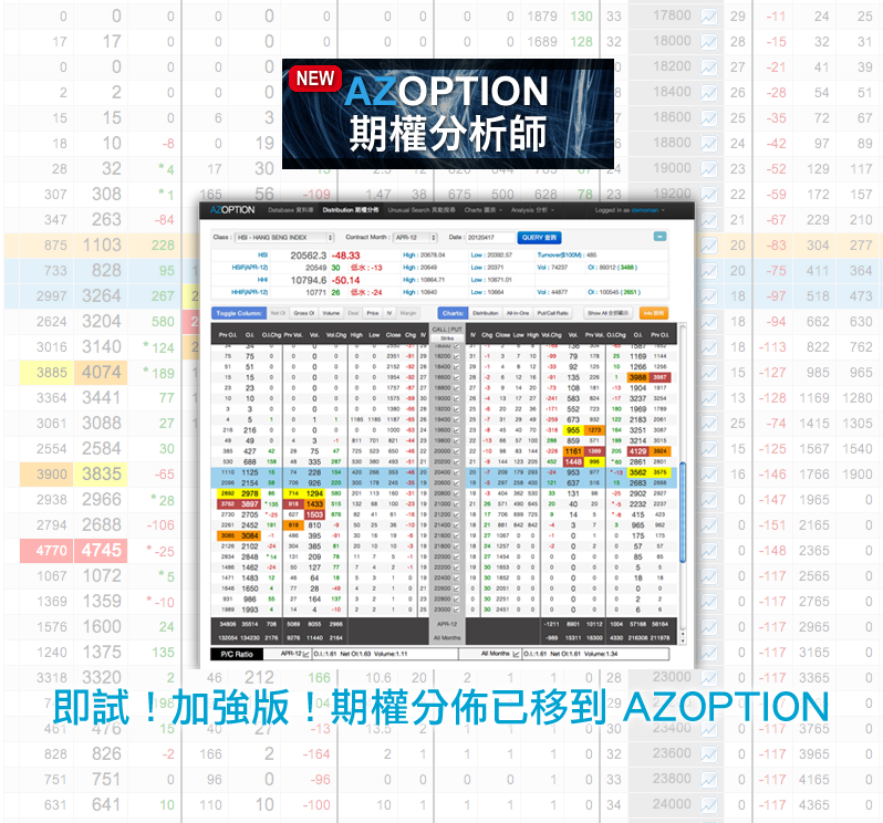 How to trade hang seng index options